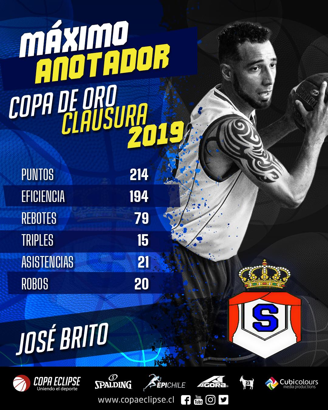Jose Brito Anotador Oro 2019C Low